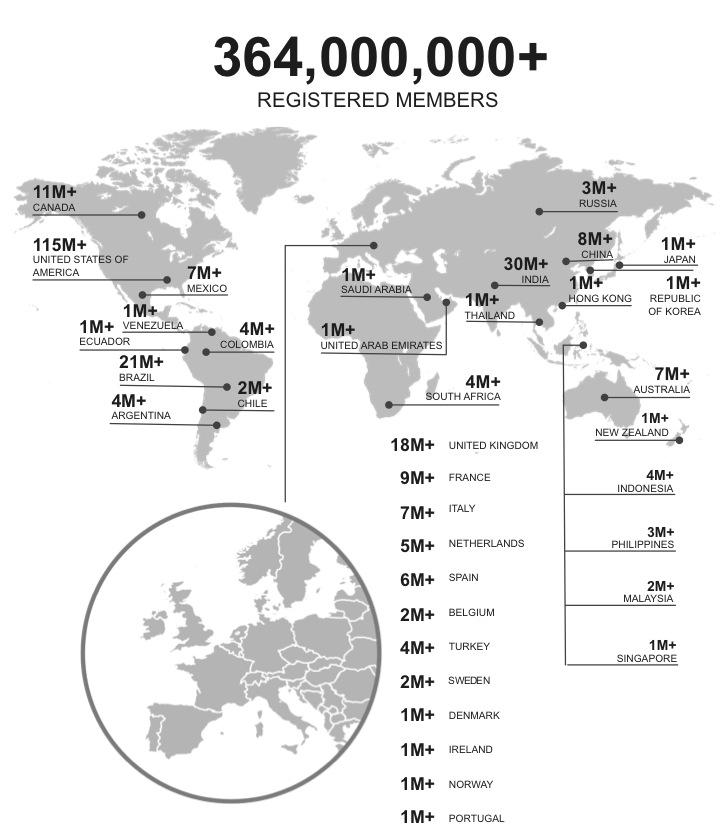 Global Membership LinkedIn